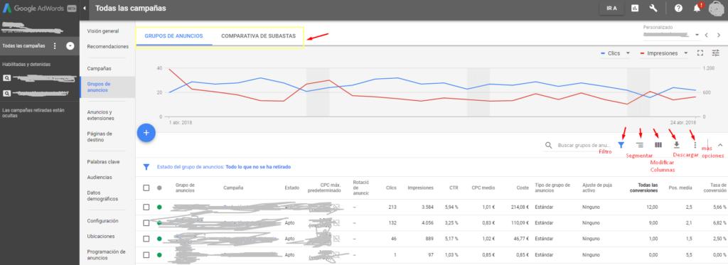 Menú grupos de anuncios nueva interfaz Google Adwords